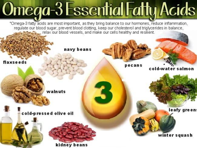 Eat Omega-3 Fatty Acids for a Healthier Life