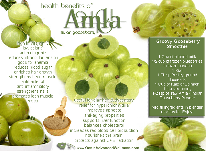 Indian Gooseberry or Amla as part of your easy natural home remedies to lower high cholesterol naturally