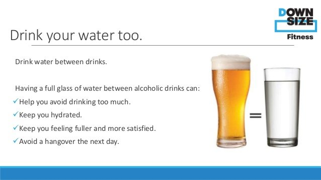 Drink Water between Alcohol Drinks to Reduce Hangover Symptoms