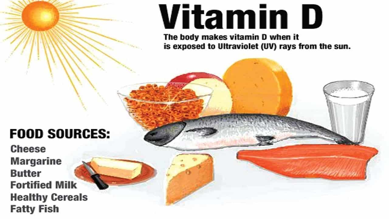 Vitamin D Prevents Infections and Reduces Cancer Risk