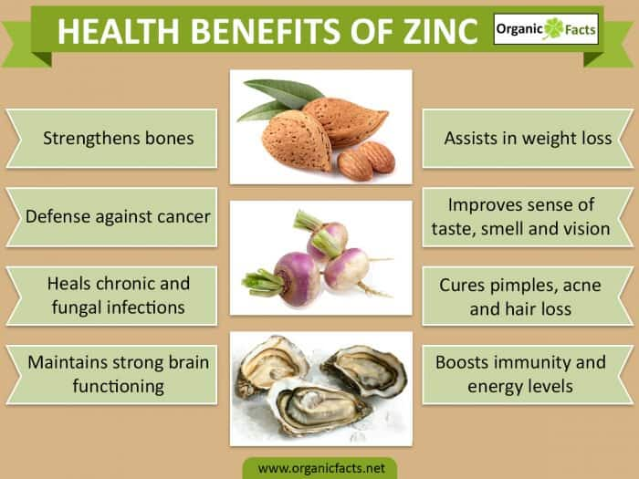 Health benefits of zinc