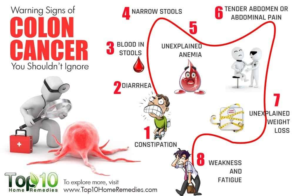 13 Early Warning Signs Of Colon Cancer
